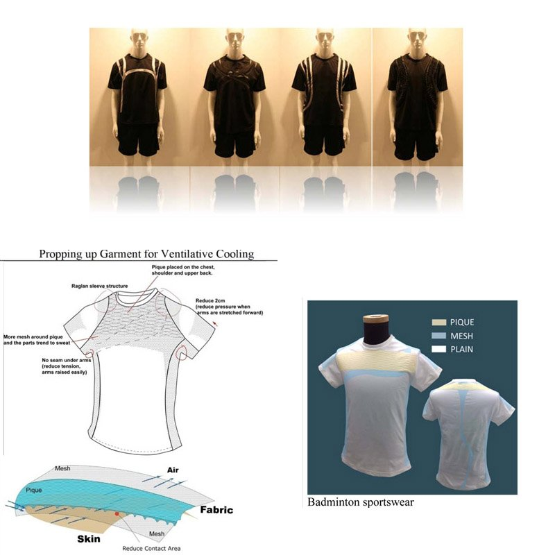 functional clothing development diagrams